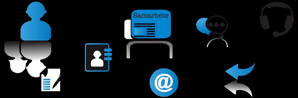 Illustration olika medier, datorer, möten på webben